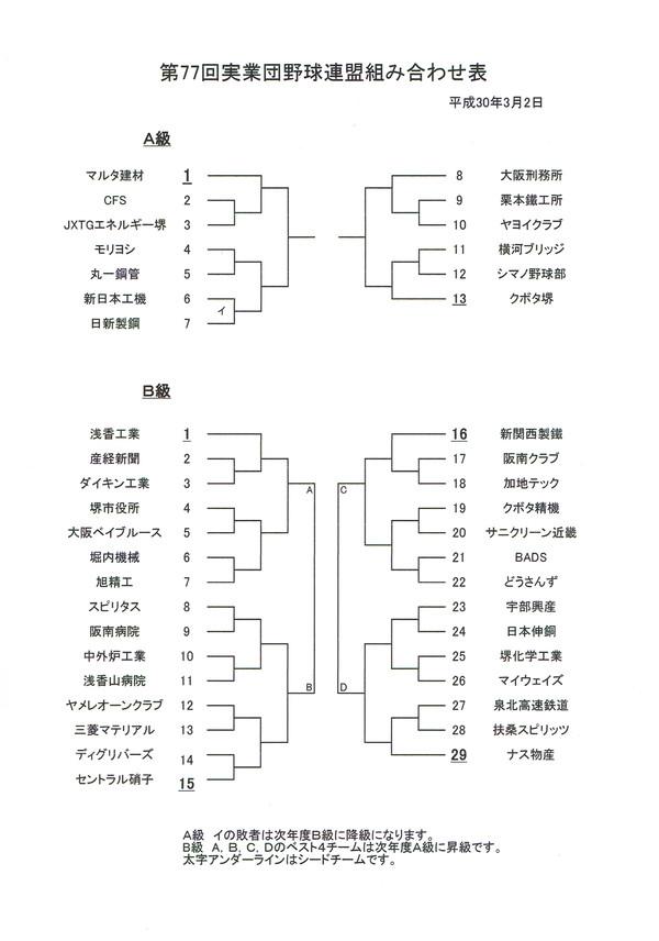3/11の試合予定【第77回大会実業団野球連盟】