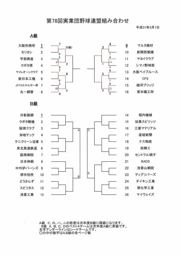 4/14の試合結果【第78回大会堺実業団軟式野球連盟】