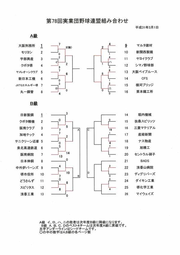 5/26の試合結果【第78回大会堺実業団野球連盟】