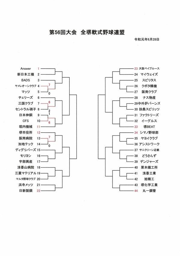 7/14の試合結果【第56回大会全堺軟式野球連盟】
