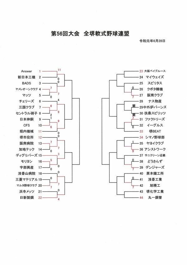 9/8の試合日程について【第56回大会全堺軟式野球連盟】