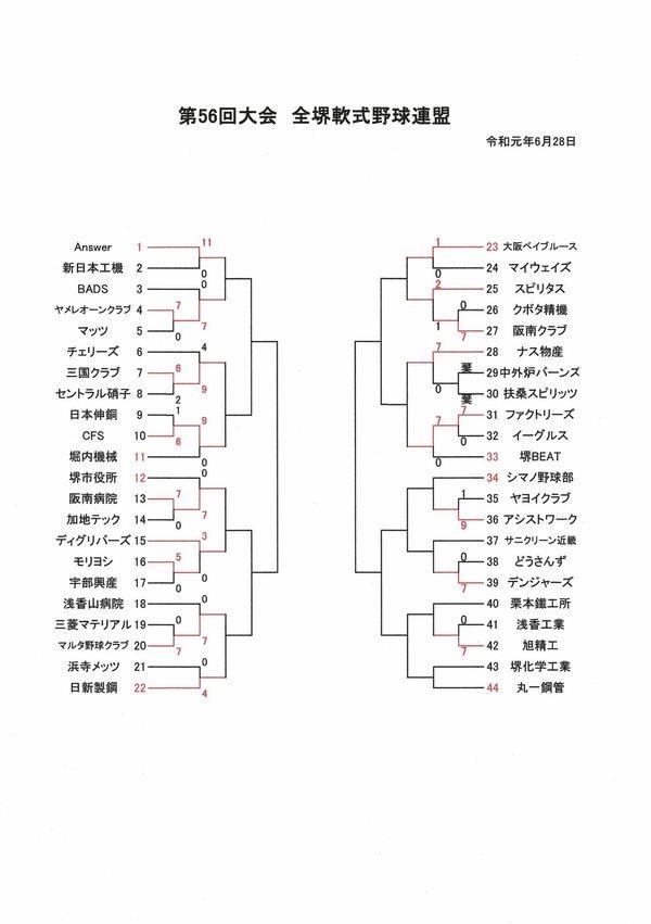 10/6の試合日程について【第56回大会全堺軟式野球連盟】
