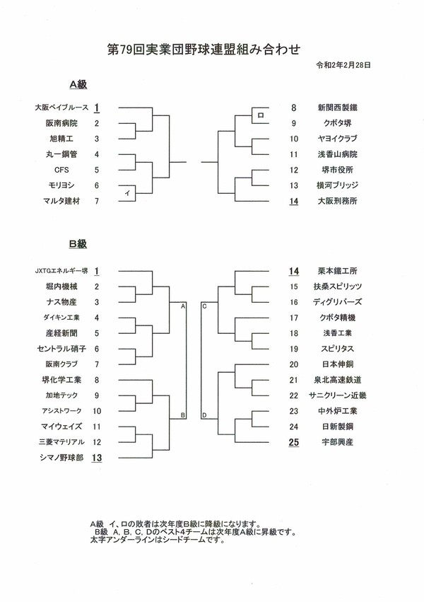 3月15日の試合日程【第79回大会堺実業団野球連盟】