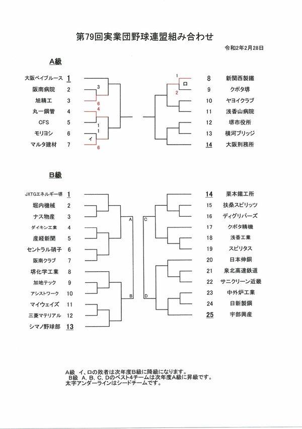 3/29の試合と4/5の試合日程について【第79回堺実業団野球連盟】