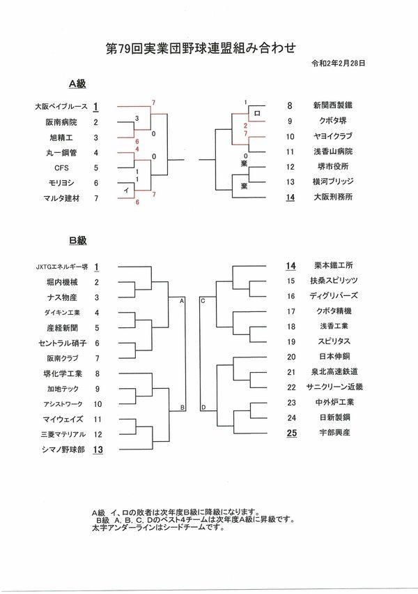 4月5日の試合結果【第79回大会堺実業団野球連盟】