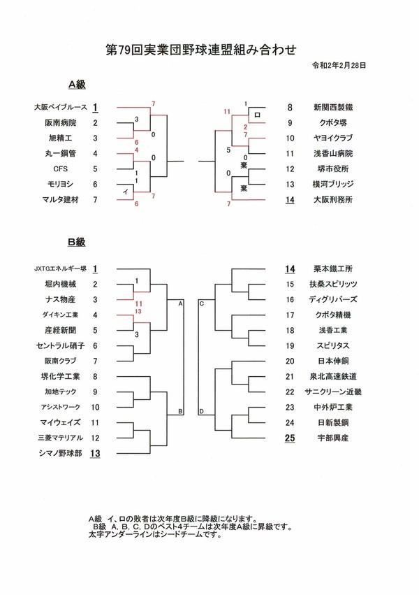 6月14日の試合について【第79回大会堺実業団野球連盟】