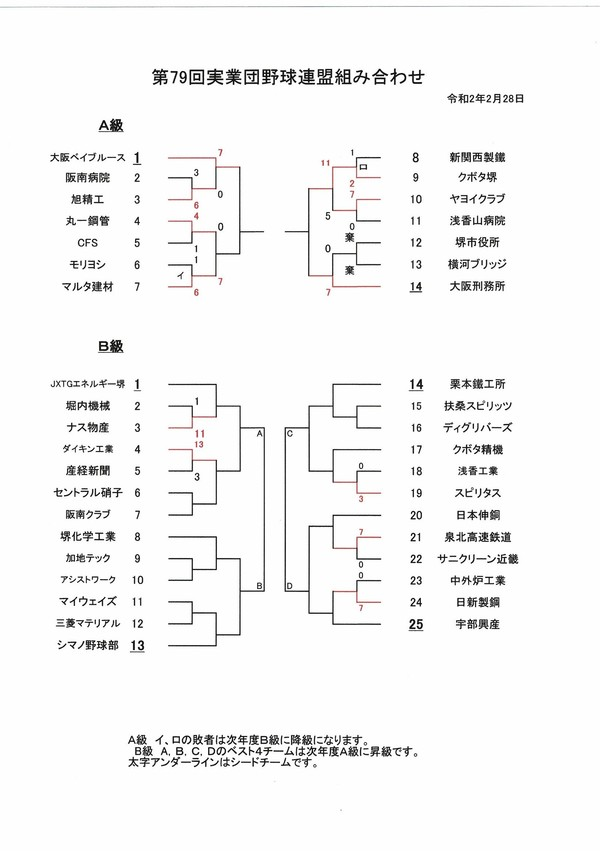 7/12の試合日程について【第79回大会堺実業団野球連盟】