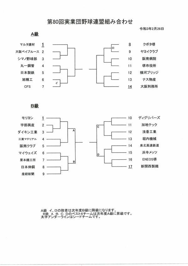 3/14と3/21の試合日程【第80回大会堺実業団野球連盟】