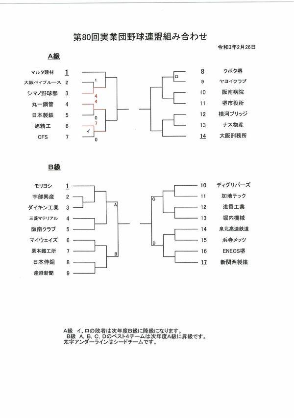 4/18の試合日程について【第80回大会堺実業団野球連盟】