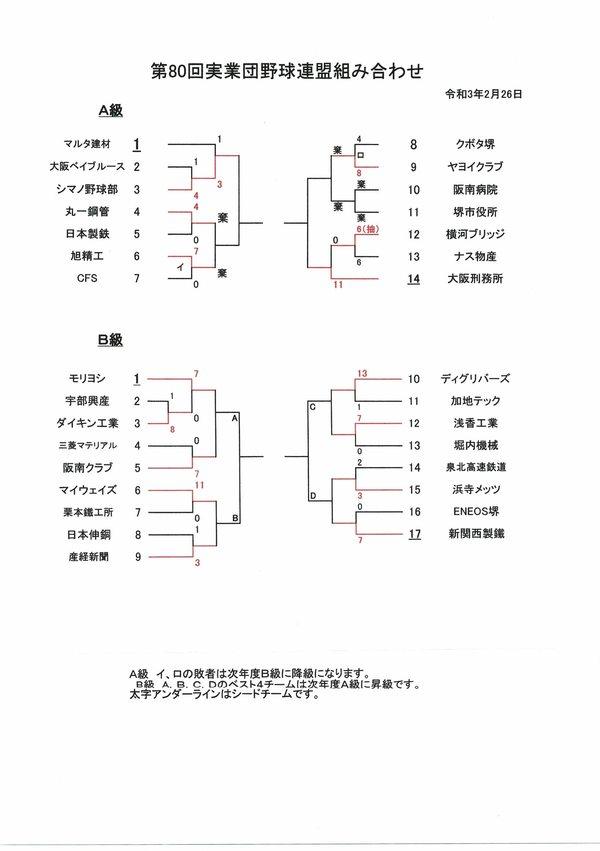 7/4の試合結果と7/11の試合日程【第80回大会堺実業団野球連盟】