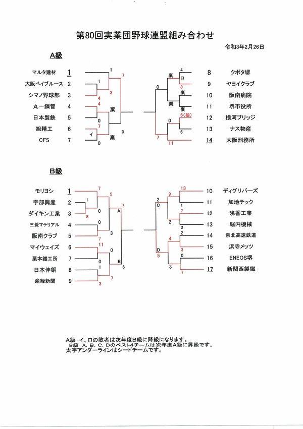 7/25の試合結果と8/8の試合日程【第80回大会堺実業団野球連盟】
